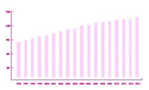 norovirus-statistics